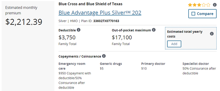 Health Insurance Cost for 40 Year Old with Children